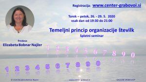 Temeljni princip organizacije številk @ Webinar, doma, za računalnikom | Ljubljana | Slovenia