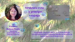 Struktura sveta – iz principov vstajenja @ webinar, Slowenisch | Ljubljana | Slowenien